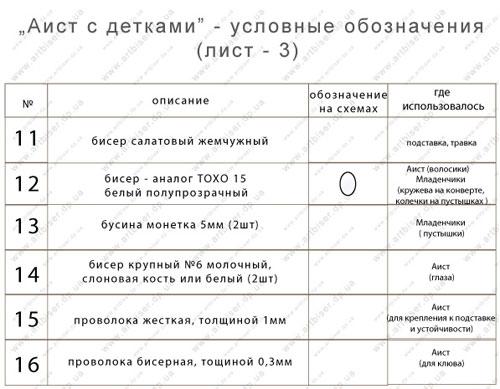 бисер чешский №10 (описание по